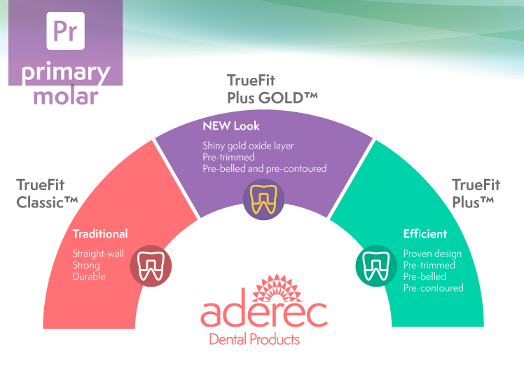 truefit product lines